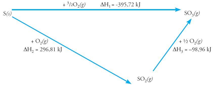 Cara menentukan dan menghitung perubahan entalpi h rumus energi diagram tingkat energi ccuart Gallery