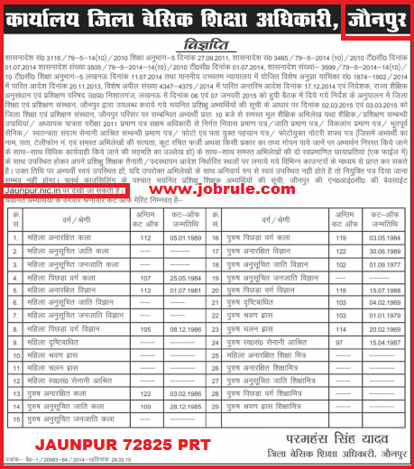 UPTET SCERT 72825 PRT Bharti 3rd Cut Off Merit List of Kushinagar, Basti & Jaunpur Districts