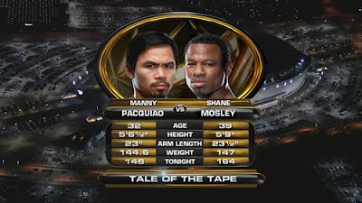 Pacquiao vs Mosley Tale of the Tape