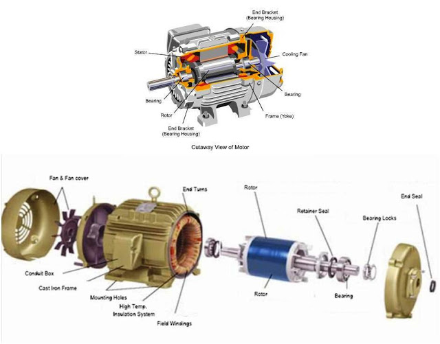 Ac motor speed picture ac motor parts for Ac electric motor repair