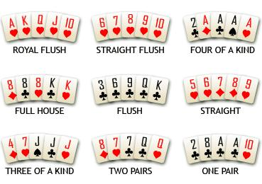 7 card no peek winning hands poker