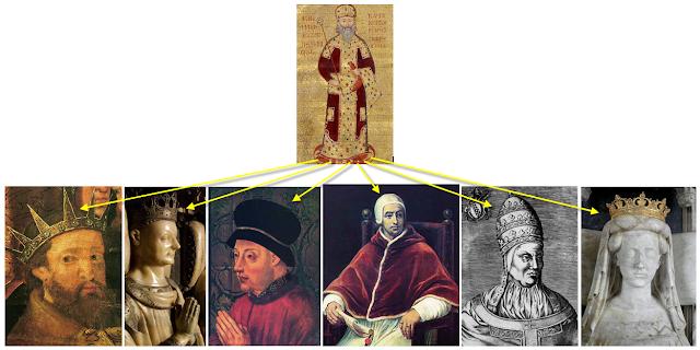 Μερικοί από τους ηγεμόνες της Δύσης που έλαβαν άγια λείψανα από τον Μανουήλ Β' Παλαιολόγο