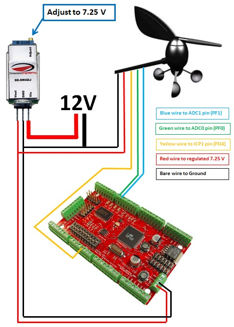 sailboat instruments new wind vane calibration the analog signals are fed directly to two adc analog to digital pins of the microcontroller the microcontroller uses a 5 v volt reference to convert the