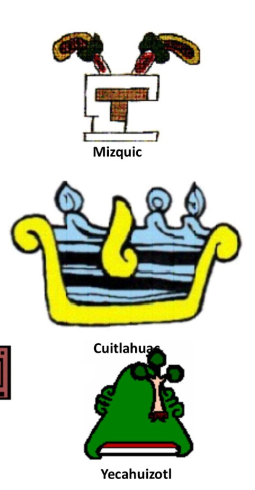 Los glifos de los siete pueblos de Tláhuac