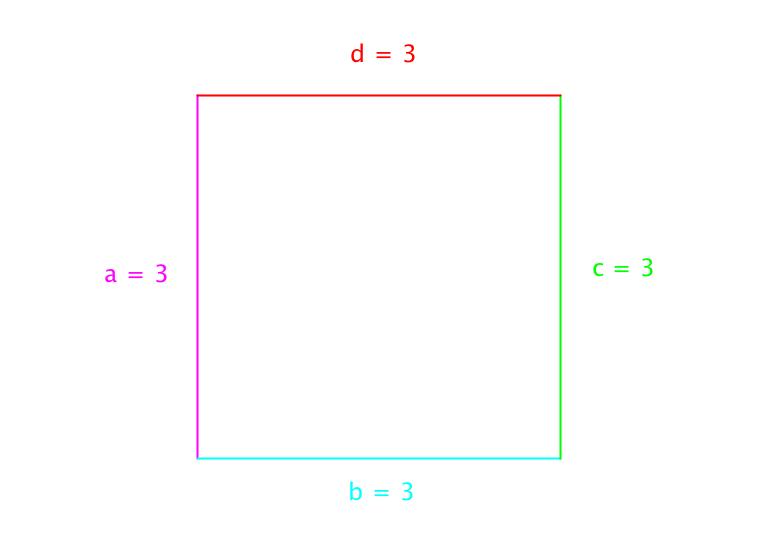 en firkant med 2 rette vinkler