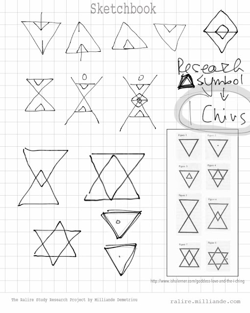 No:::30 Sketchbook Triangle Male Female Symbology - ralire.milliande.com December 15 2013 - The Ralire Study