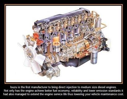 Injin tahan lasak dan penjimatan minyak