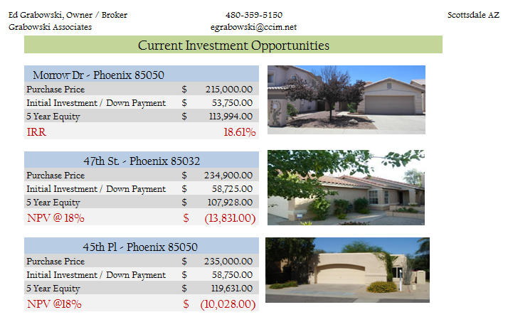 Current Desert Ridge Investment Opportunities