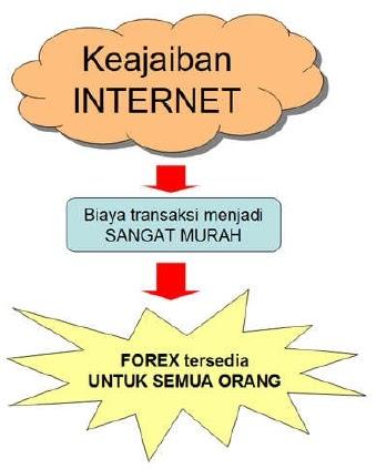 Forex point vs pip
