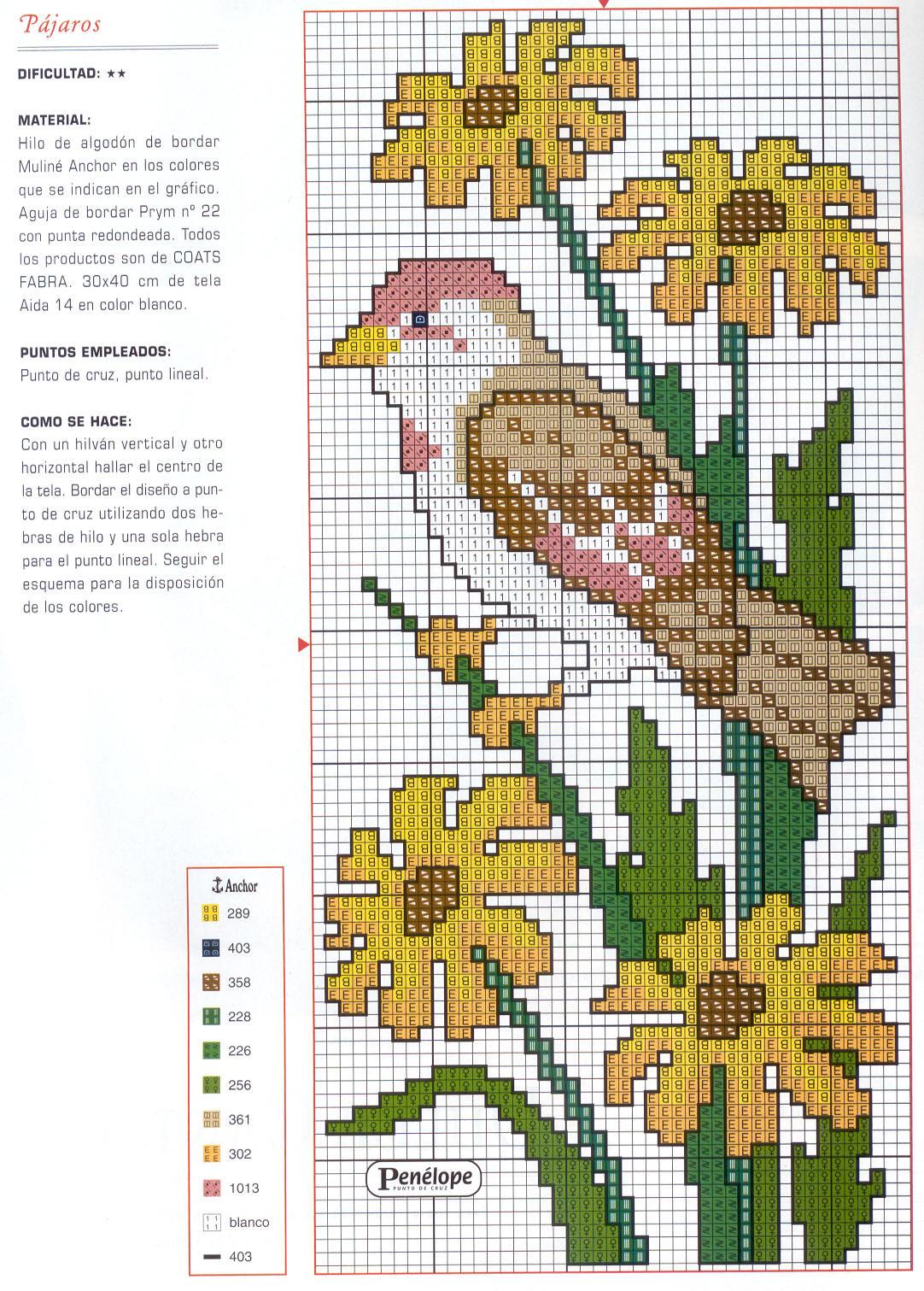 PATRONES PUNTO DE CRUZ GRATIS: Dos lindos gráficos de cuadros con ...