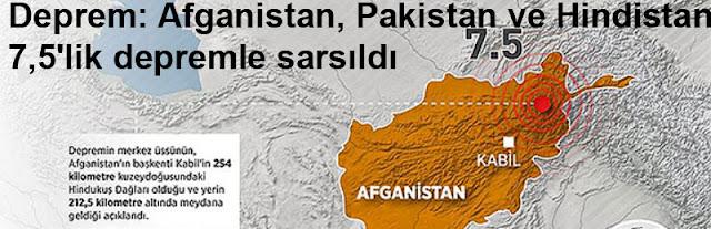 deprem afganistan pakistan ve hindistan 7,5 siddetinde depremle sarsildi
