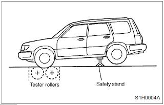 Subaru Forester Sf Repair Manual