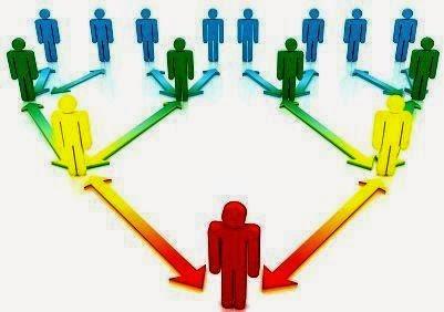 Pengertian Organisasi, Ciri-Ciri, Unsur-Unsur dan Teorinya