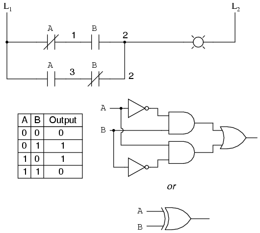 star delta motor connection diagram images cara wiring lampu pendaflour wiring diagrams pictures