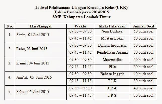 Jadwal UKK SMP Lombok Timur 2015