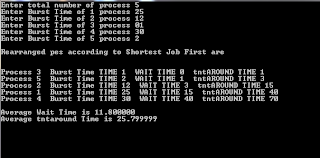 Program for shortest job first scheduling algorithm