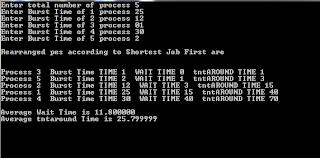 Program for shortest job first scheduling algorithm