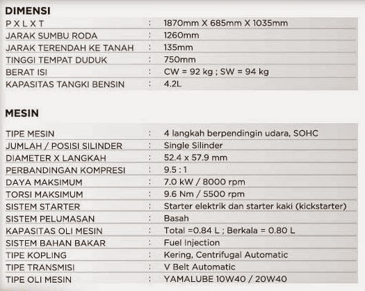 Spesifikasi mio m3 blue core 125 terbaru