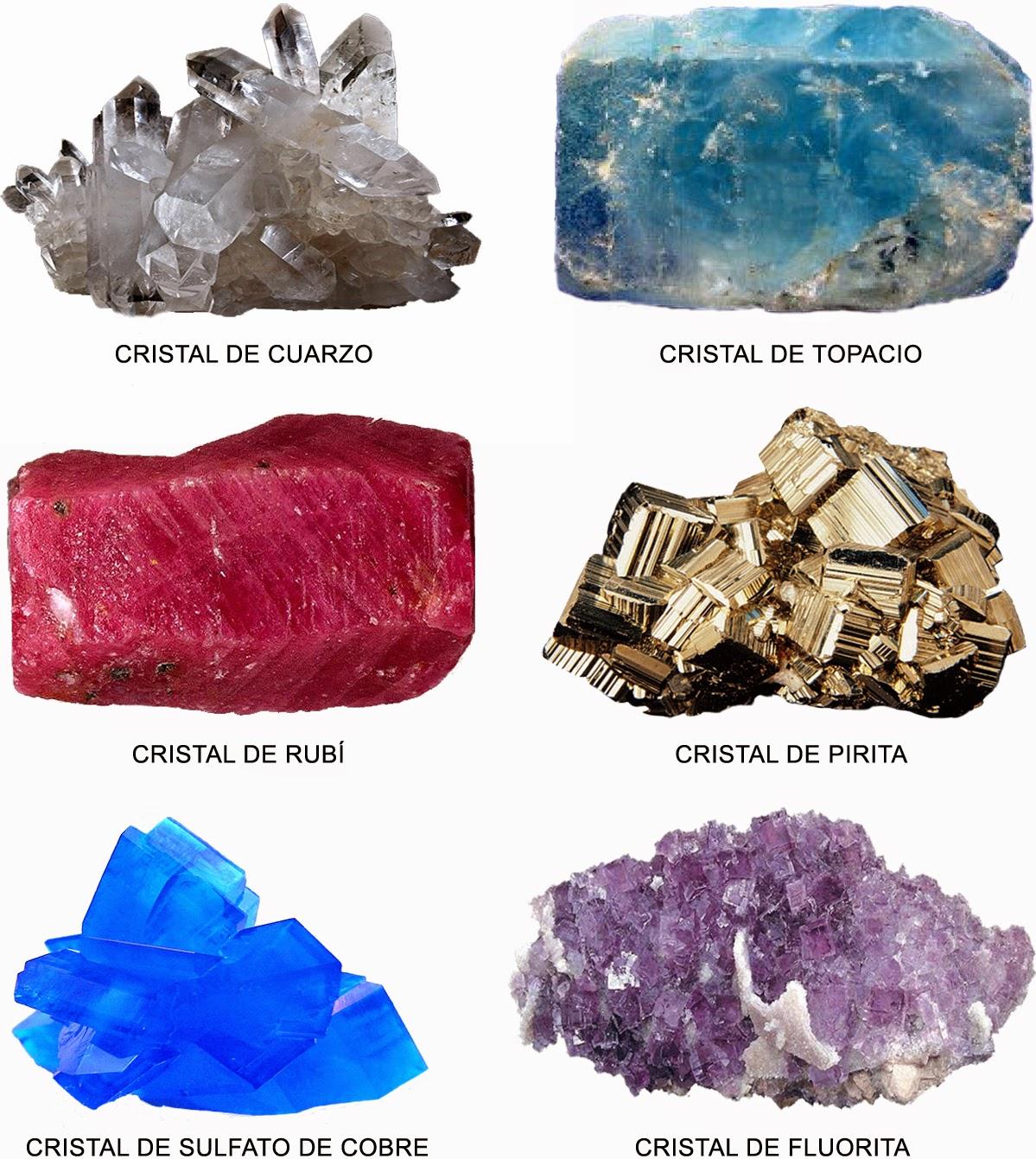 Curioseando diferencias entre vidrio y cristal - Cristales climalit tipos ...