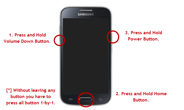 how to find download manager in galaxy note 2