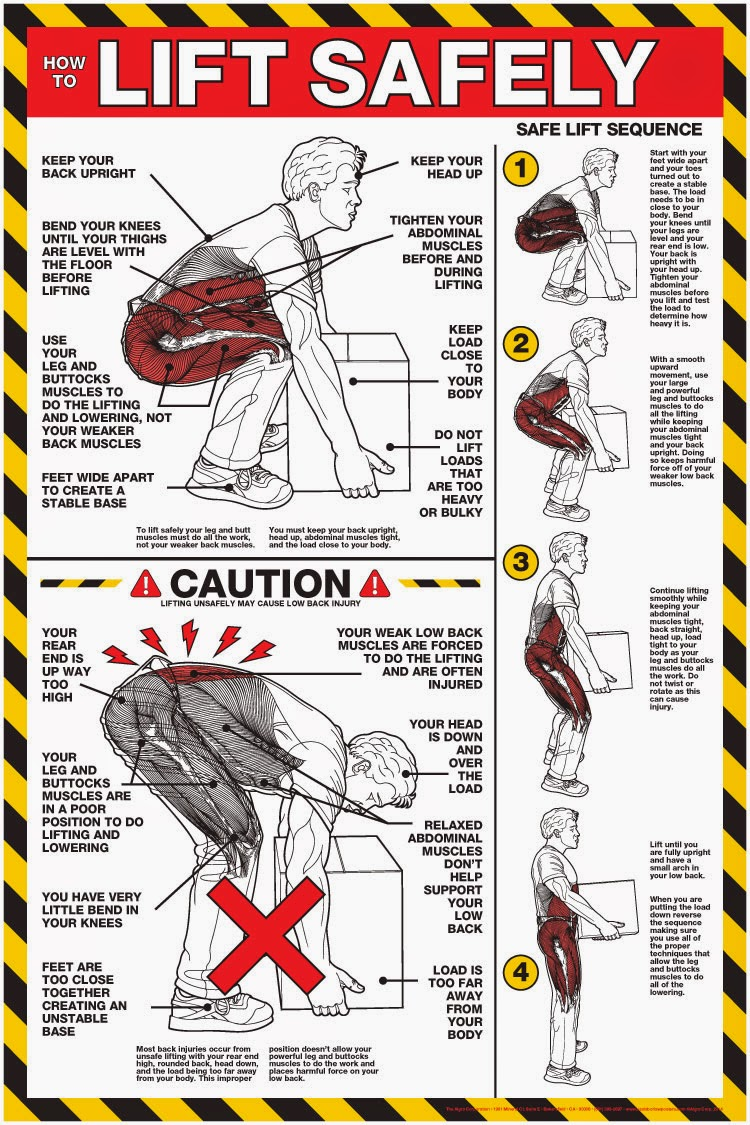 Workplace safety posters - Style And Safety Benefit Of Workplace Safety Posters