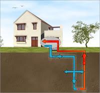 Esquema de captación de energía geotérmica.
