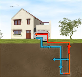 Esquema utilización energía geotérmica.