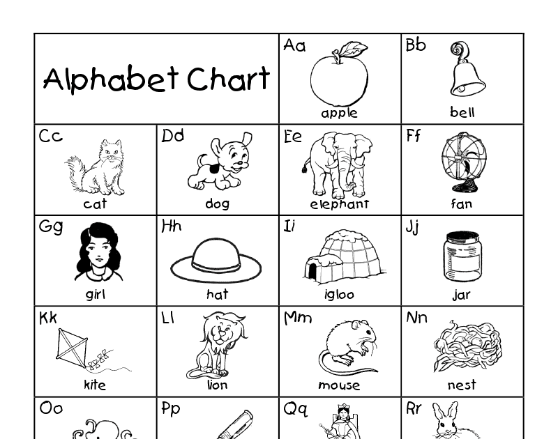 F is for First Grade ABC and Blends Charts – Abc Chart
