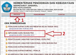 Panduan/Cara Cek Proses SK Inpassing Guru Bukan PNS