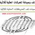 كتاب أساسيات لف المحركات الحثية ثلاثية الأوجه pdf  Basics Winding induction motors three-phase
