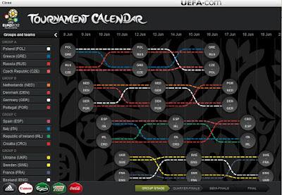jadwal resmi piala eropa 2012 polandia dan ukraina
