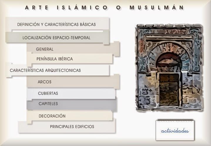 http://ntic.educacion.es/w3//eos/MaterialesEducativos/mem2006/ver_arquitectura/arte_islam/islam.html