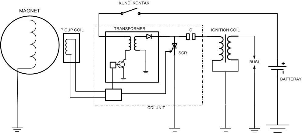 Motor nganjuk mei 2011 sistem ini dinamakan sistem dc karena arus cdi disuplai oleh baterai sehingga arus yang masuk adalah arus dc direct current keuntungan dari sistem ini ccuart Images