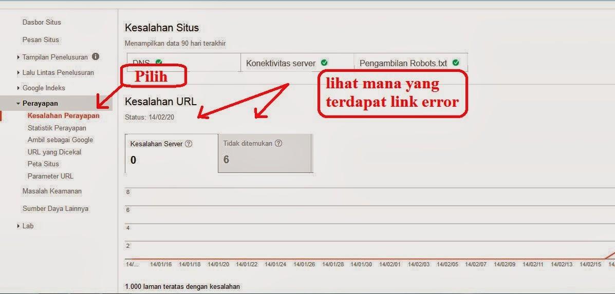 Cara Menghapus Link Error