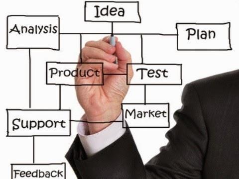 Convertir una idea en un proyecto