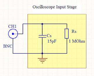 Esquema impedancia de entrada osciloscopio- oscilloscope input stage diagram
