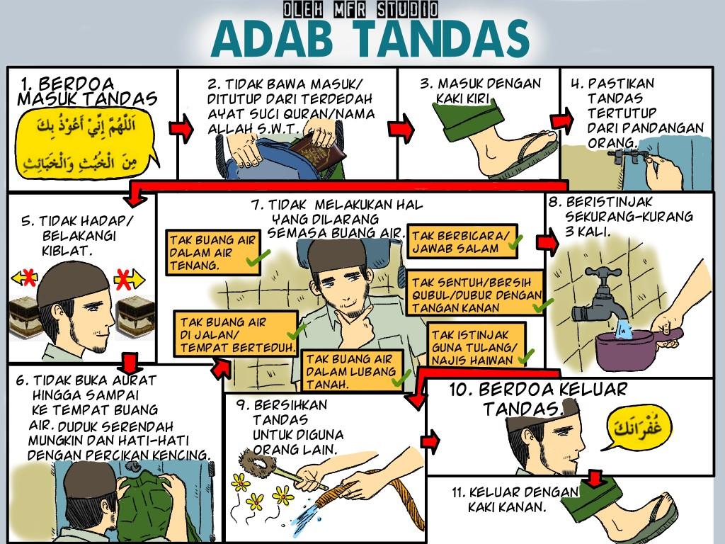 Adab Tandas