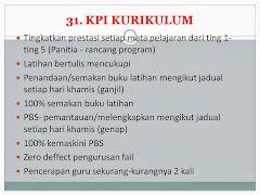 KPI KURIKULUM