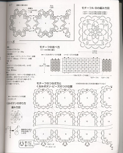 HECHO A MANO.CL ** ( Hecho en Chile).: Crochet japonés. Ideas y tips.