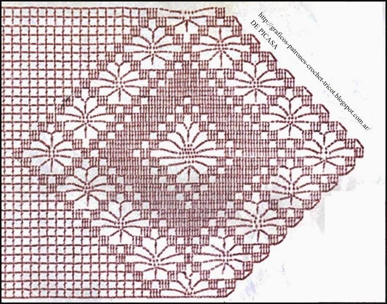 Crochet carpeta patrones - Imagui