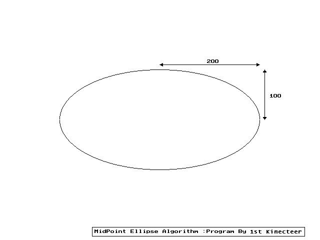 Implementation Of Line Drawing Algorithm : Bitstogather c implementation of midpoint ellipse drawing