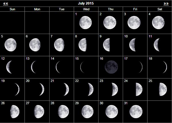 Phasen der Mondkalender für den Juli 2015
