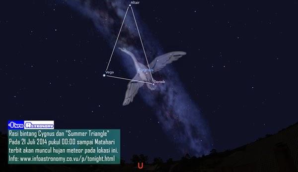 Sahur Sambil Observasi Hujan Meteor Alpha Cygnid