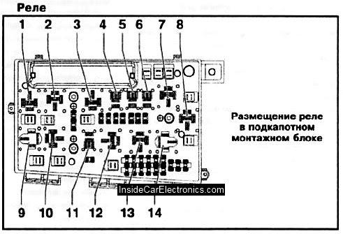 Схема расположение реле на