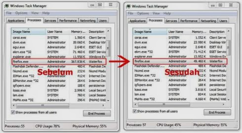 Cara menurunkan memory usage pada browser saat browsing