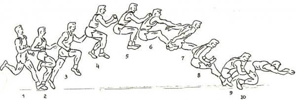 Gambar teknik lompat jauh gaya jongkok