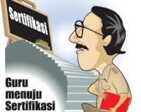 Pengumuman Resmi Hasil & Jadwal PLPG 2013 Rayon 115 UNM ( Univ. Negeri Malang )