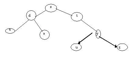 how to find root in an inorder tree traversal