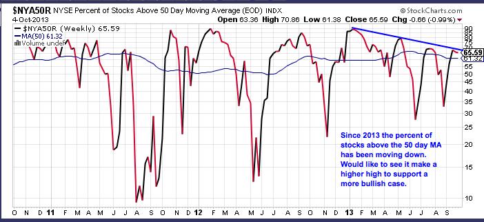 October stock options expiration