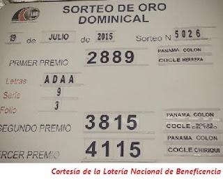 loteria-nacional-de-panama-19-de-julio-2015-tablero-sorteo-dominical